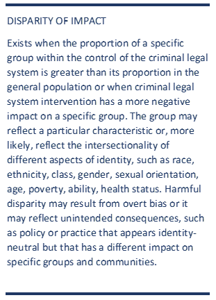 DISPARITY OF IMPACT exists when the proportion of a specific group within the control of the criminal legal system is greater than its proportion in the general population or when criminal legal system intervention has a more negative impact on a specific group. The group may reflect a particular charateristic or, more likely, reflect the intersectionality of different aspects of identity, such as race, ethnicity, class, gender. sexual orientation, age, poverty, ability, health status. harmful disparity may result from overt bias or it may reflect unintended consequences, such as policy or practice that appears identify-neutral but that has a different impact on specific groups and communities.